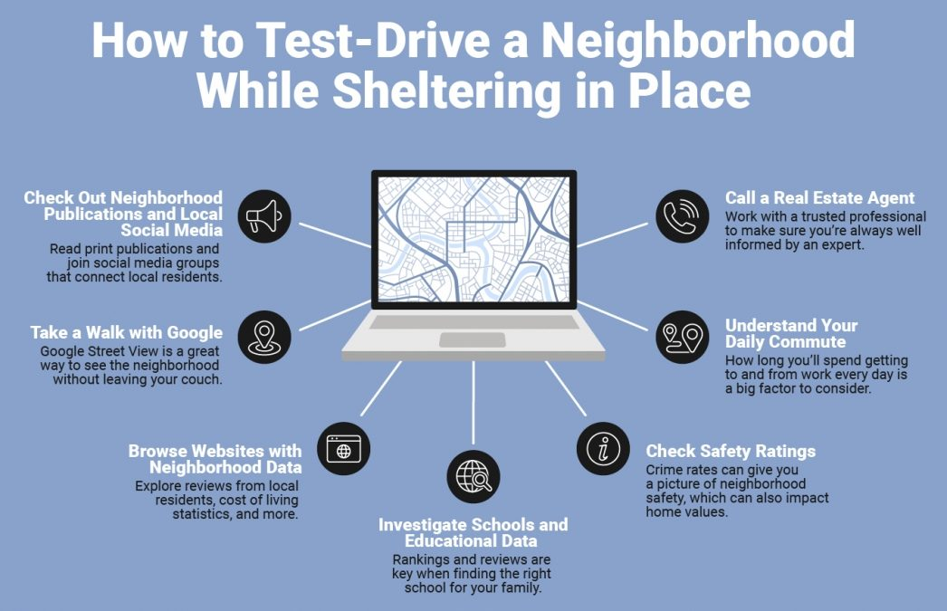 How to Test-Drive a Neighborhood While Sheltering in Place [INFOGRAPHIC]